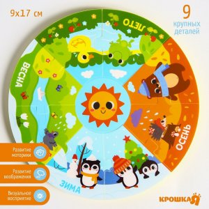 Игрушка - пазл для ванны (головоломка), Крошка Я